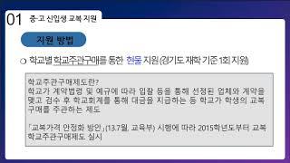 1. 중.고 신입생 교복지원 사업ㅣ 경기도교육청TV