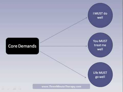 What Is Three Minute Therapy/Rational Emotive Behavior Therapy (REBT)?