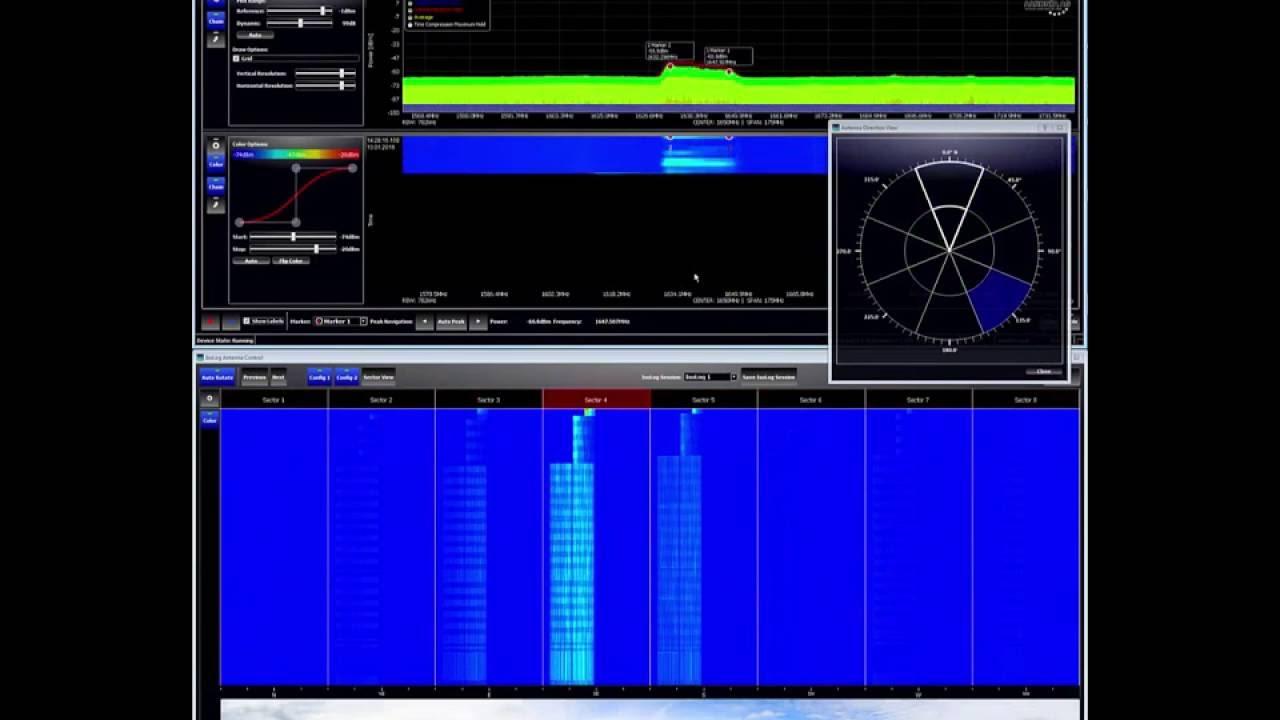 DRONE DETECTOR Antenna and RF Analyzer Kit - AaroniaUSA