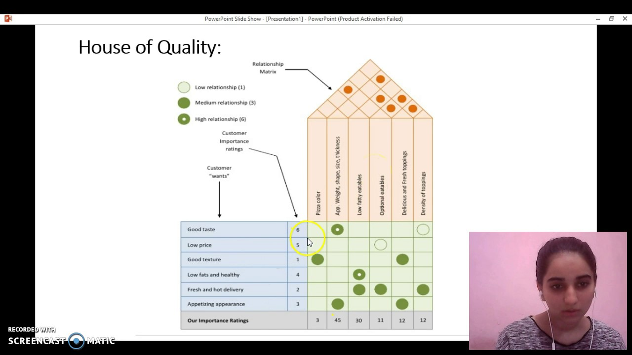 house of quality template quality function deployment pizza 22137 | maxresdefault