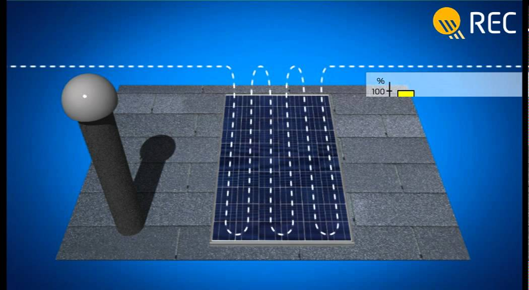 Effect Of Shadowing On Solar Pv Panels Youtube