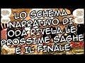 LO SCHEMA NARRATIVO DI ODA RIVELA LE PROSSIME SAGHE E IL FINALE   One Piece Teorie