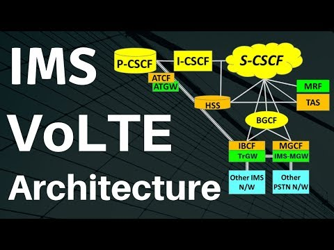 2. VoLTE IMS Network Architecture tutorial