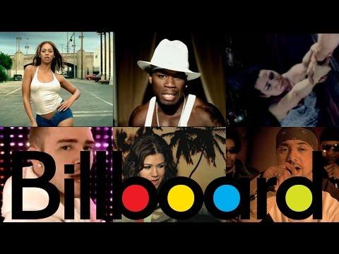 Billboard Hot 100  Top 20 Summer hits 2003
