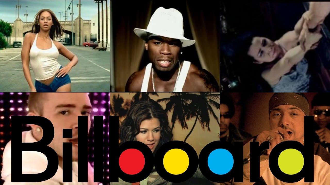 List of Billboard Hot 100 top-ten singles in 2013 - Wikipedia