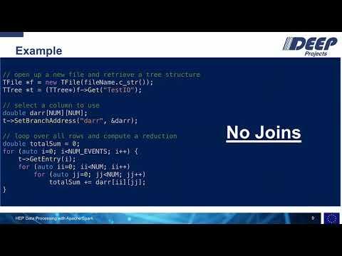 HEP Data Processing with Apache Spark with Viktor Khristenko (CERN)