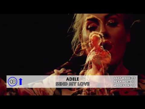 Hot Music Top 50 - October (10/8/2016)