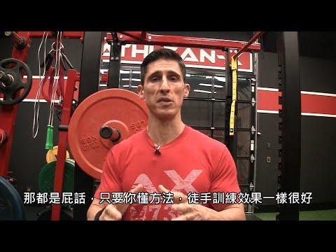 徒手背部訓練 | 6分鐘肌肉痠痛 (中文字幕)