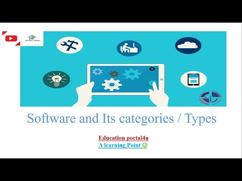 Software And Its Categories / Types | System Software | Application Software.