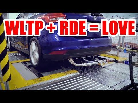 WLTP este coșmarul producătorilor de mașini - Cavaleria.ro
