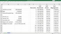 Tilgungsplan für Annuitätendarlehen berechnen - Vorlage [Excel, Beispiel, Erklärung, Darlehen]