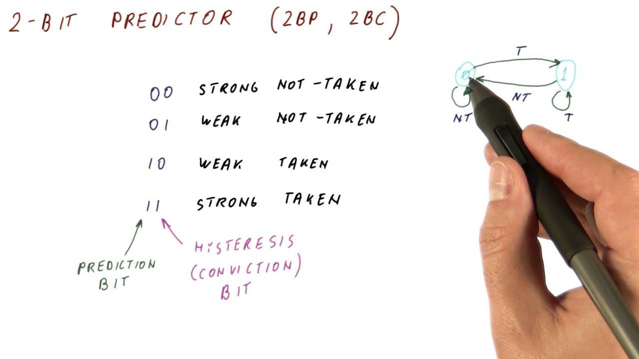 Download 2 Bit Predictor - Georgia Tech - HPCA: Part 1