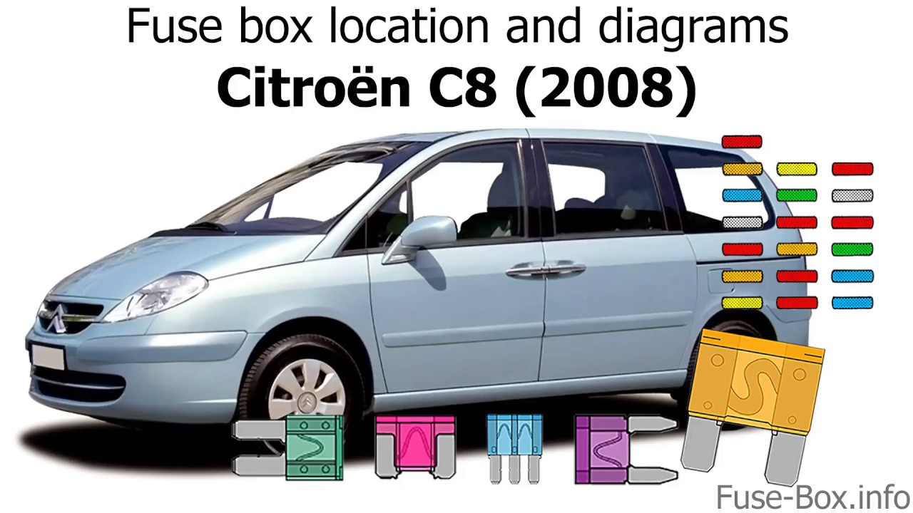 fuse box location and diagrams citroen c8 2008  [ 1280 x 720 Pixel ]