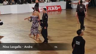 日本インターナショナルダンス選手権大会 2018