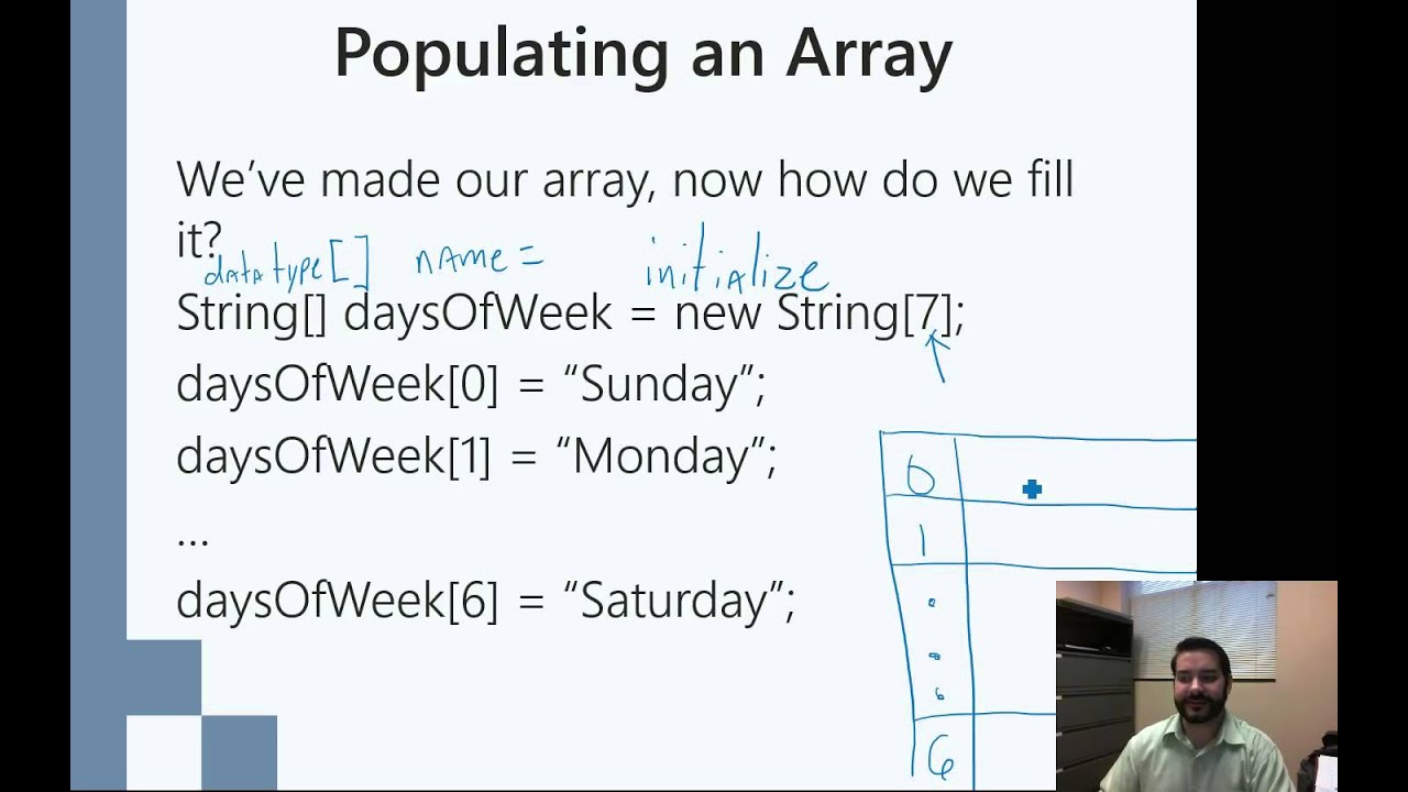 Different Ways to Populate an Array in Java