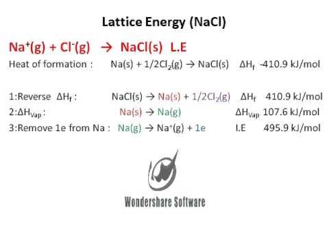Lattice Energy Nacl Youtube