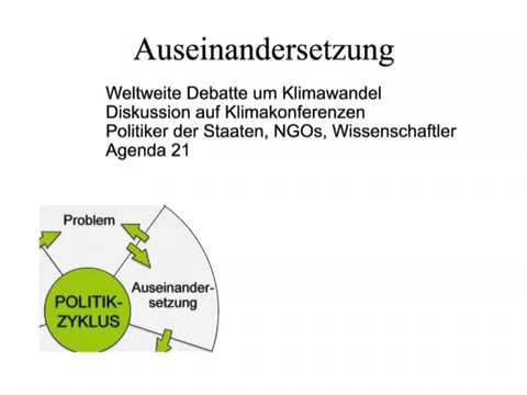 Politikzyklus Welt Klima Konferenz Youtube