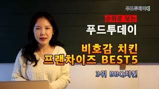 [순위로 본 FoodToday] 비호감 치킨 프랜차이즈…