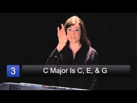 Finding C Major & C Minor for Basic Piano Chords : Piano Lessons