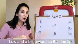 Pronunciation of English Vowel Sounds 4 - Central Vowels - Part 1