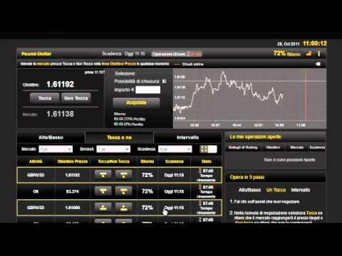 Trader di successo opzioni binarie