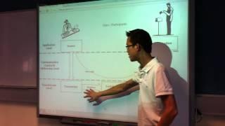 Communications System Framework