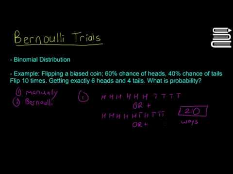Leaving Cert Maths Probability 17 Bernoulli Trials