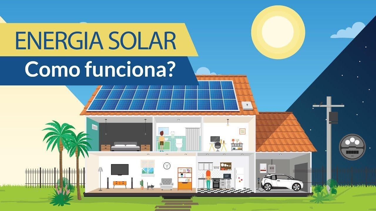 Energia Solar Como Funciona Youtube