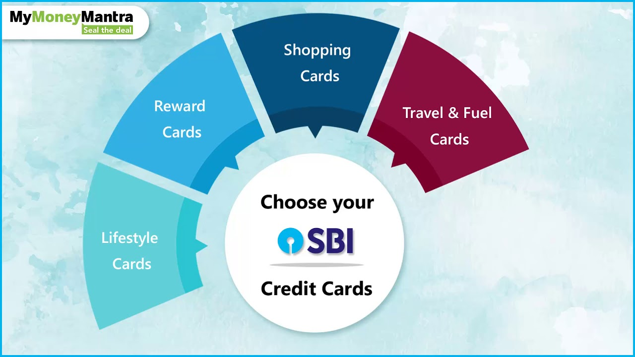 SBI Credit Card - Apply Best SBI Card Online, Eligibility