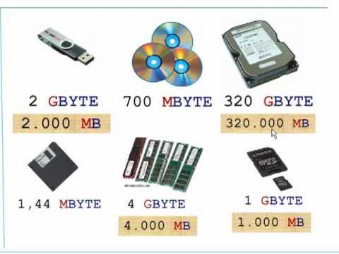 Curso1-Parte1- Fundamentos do Computador / Hardware / Softwares / Unidades de medidas