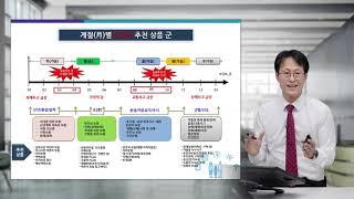 FP클라우드 2020년 1월 1주차 교육소개