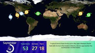 2019 Worldwide Cyclone Season Animation