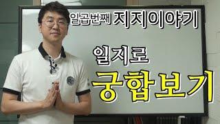 지지(地支) 이야기 - 일지로 궁합보기(feat.육합)