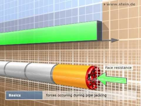 CoJack - Computing And Controlling System For Pipe Jacking
