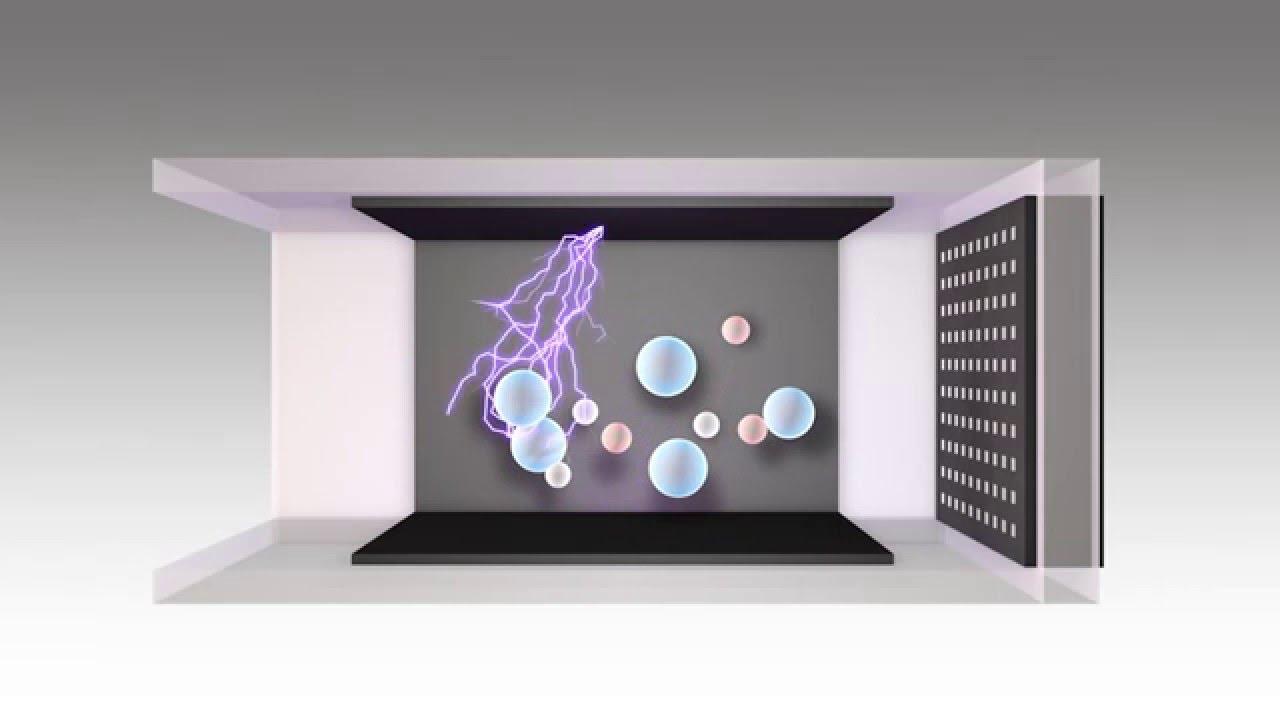 Plasmanorm effiziente geruchsbeseitigung und effektive