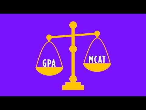 MCAT Retake Calculator - Jack Westin