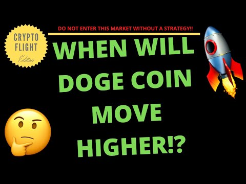 WHEN WILL DOGE COIN MOVE HIGHER!? | CRYPTO PRICE PREDICTION | TECHNICAL ANALYSIS$ DOGEUSD