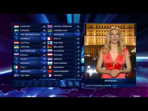 BBC - Eurovision 2014 final - full voting & winning Austria