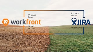 Workfront and Jira: Getting project managers & developers on the same page.