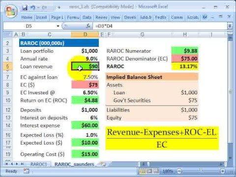 FRM: Risk-adjusted return on capital (RAROC)