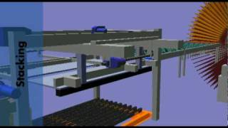Dieffenbacher Wood Panel Production Line Simulated With Visual Components