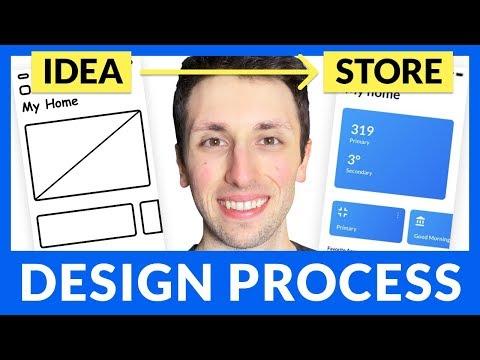 IDEA TO APPSTORE: My Design Process UX/UI Remote Workflows