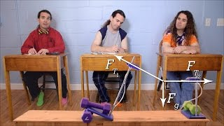 An Introductory Tension Foŗce Problem