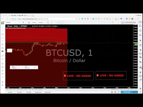 🔴 LIVE : Watch how #bitcoin is trading in real time.