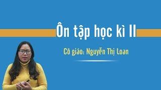 Ôn tập học kỳ II – Vật lý 9 – Cô giáo Nguyễn Thị Loan