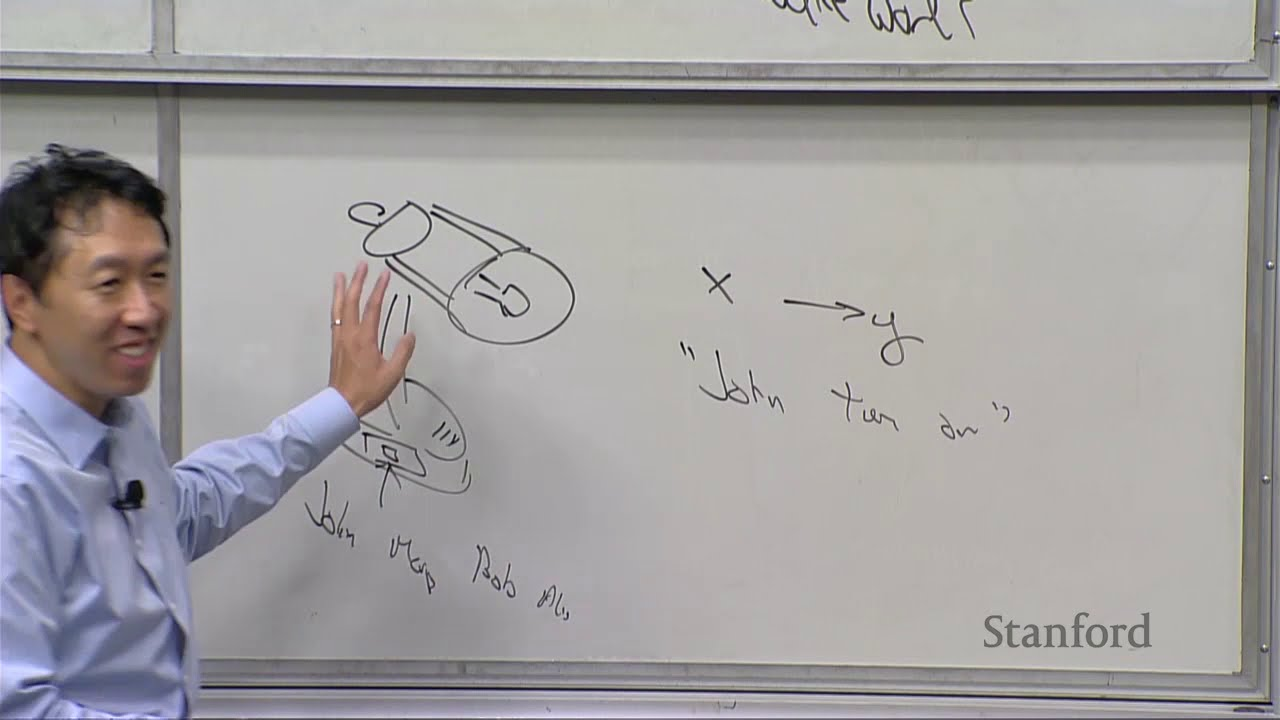 Stanford Study On Brain Waves Shows How >> Stanford Cs230 Deep Learning Autumn 2018 Lecture 3 Full Cycle