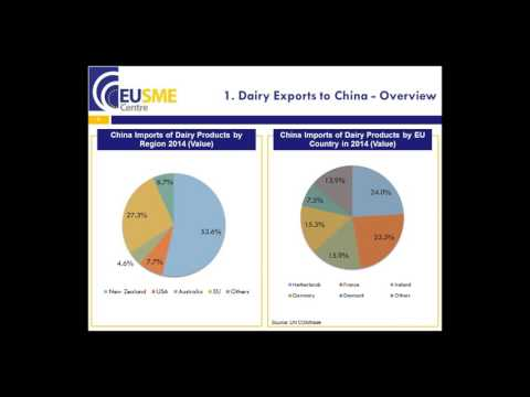 Exporting Dairy Products to China: Food Safety Law & Cross-border E-commerce
