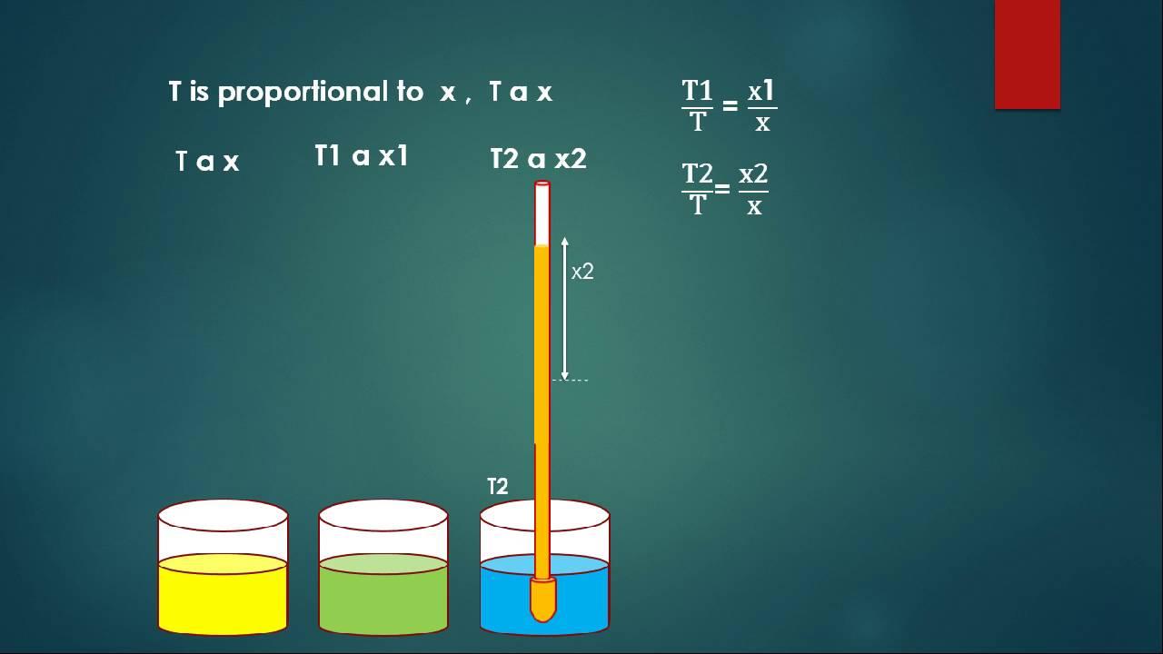 Lec 10 | Thermodynamic...