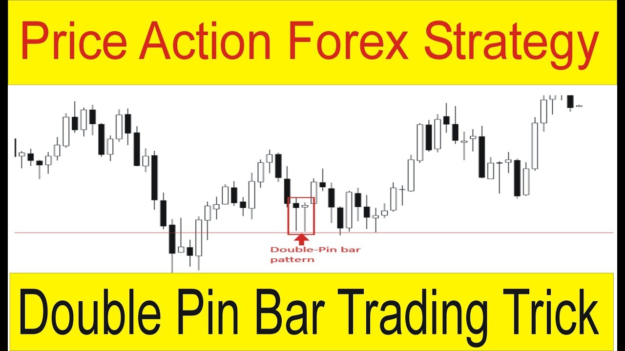 Forex double down strategy