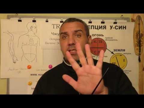 От чего болят подушечки пальцев на руках